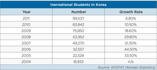 Crazy beautiful: Understanding the Korean mind