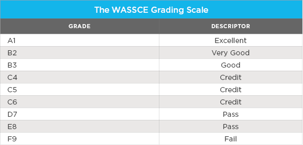 The-wassce-grading-scale_1